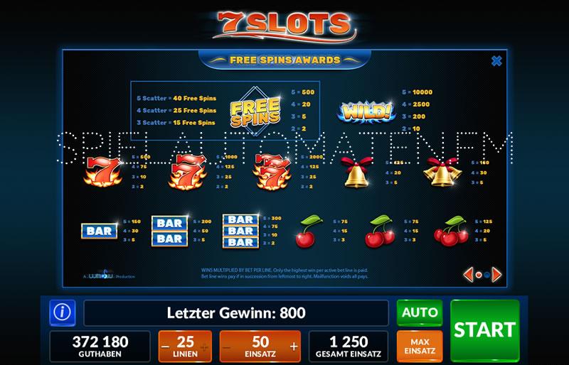 Der Slot Raging Rhino –kostenlos ohne Einzahlung spielen