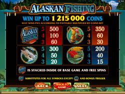 Alaskan Fishing Screenshot 3