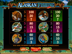 Alaskan Fishing Screenshot 4