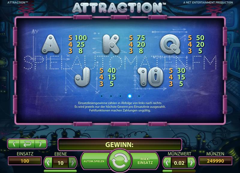 asian attraction spielen