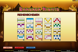 Bangkok Nights Screenshot 6