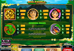 Big Kahuna - Snakes & Ladders Screenshot 4