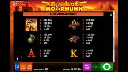 Book of Moorhuhn Screenshot 4