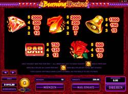Burning Desire Screenshot 4