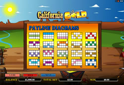 California Gold Screenshot 8