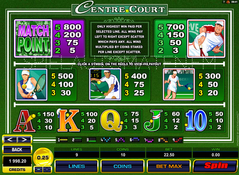centre court online slot | Euro Palace Casino Blog