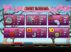 Cherry Blossoms Screenshot 3