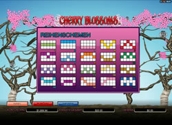 Cherry Blossoms Screenshot 6