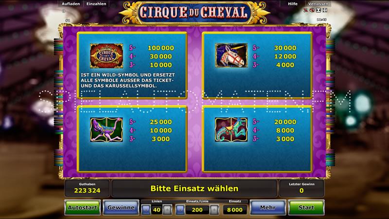 cirque du cheval spielen