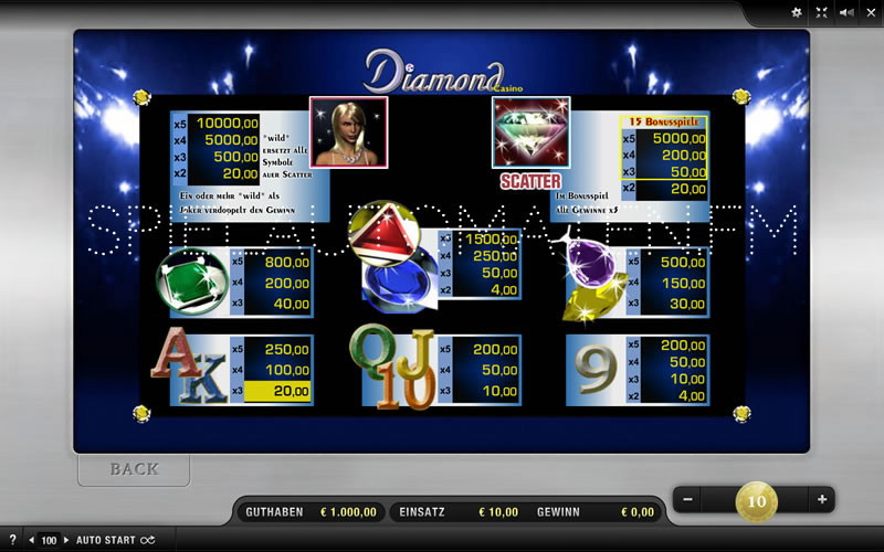 Party Spielautomat 3 Diamanten