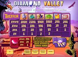 Diamond Valley Screenshot 2