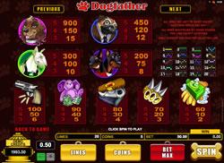 Dogfather Screenshot 4