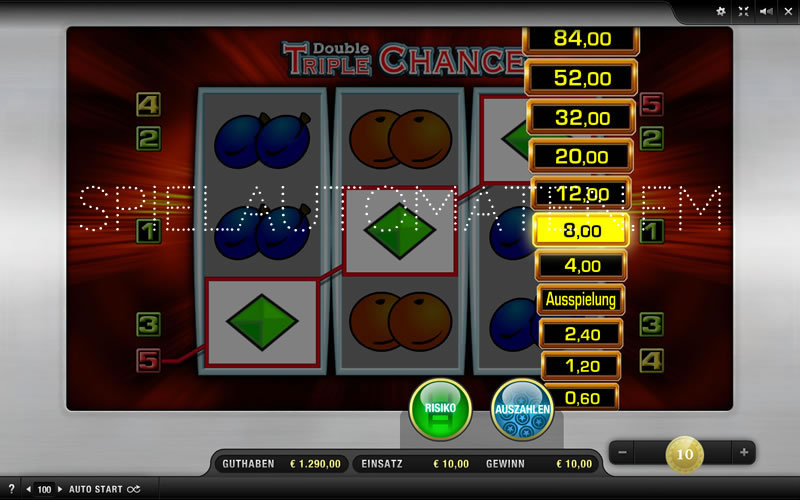 double triple chance kostenlos