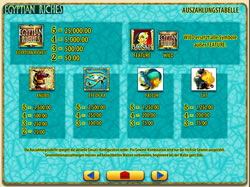Egyptian Riches Screenshot 4