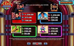 Elvis Screenshot 3