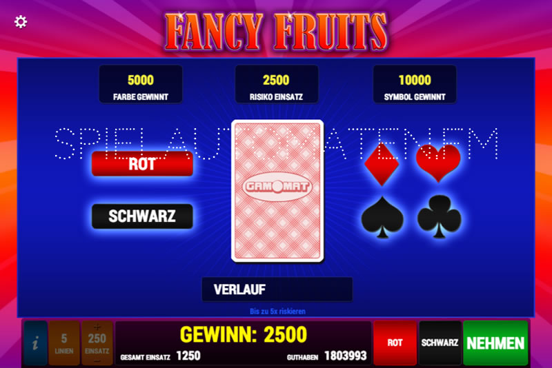 Fancy Fruits spielen » der Test 2019 auf Automatentest.de