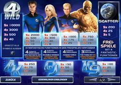 Fantastic Four Screenshot 3