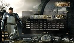 Forsaken Kingdom Screenshot 3