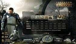 Forsaken Kingdom Screenshot 3