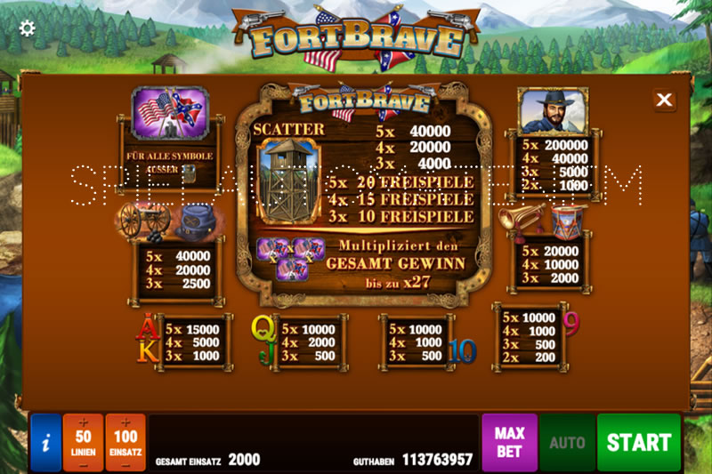 Spiele FortBrave - Video Slots Online