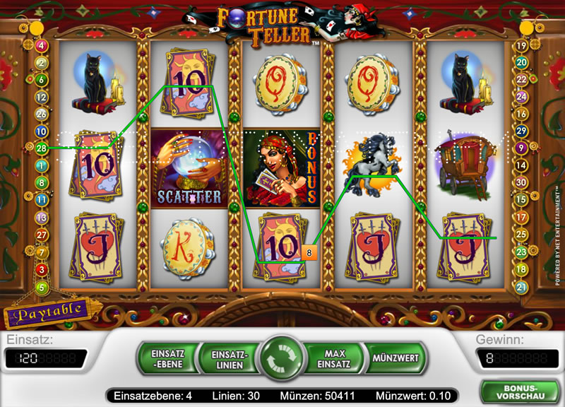 fortune teller spielen