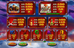 Genie Jackpots Screenshot 3