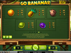 Go Bananas Screenshot 6