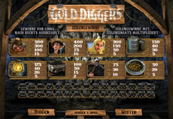 Gold Diggers Screenshot 3