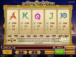 Golden Caravan Screenshot 4