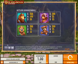 Goldilocks Screenshot 4