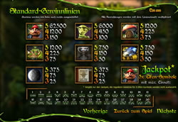 Greedy Goblins Screenshot 2
