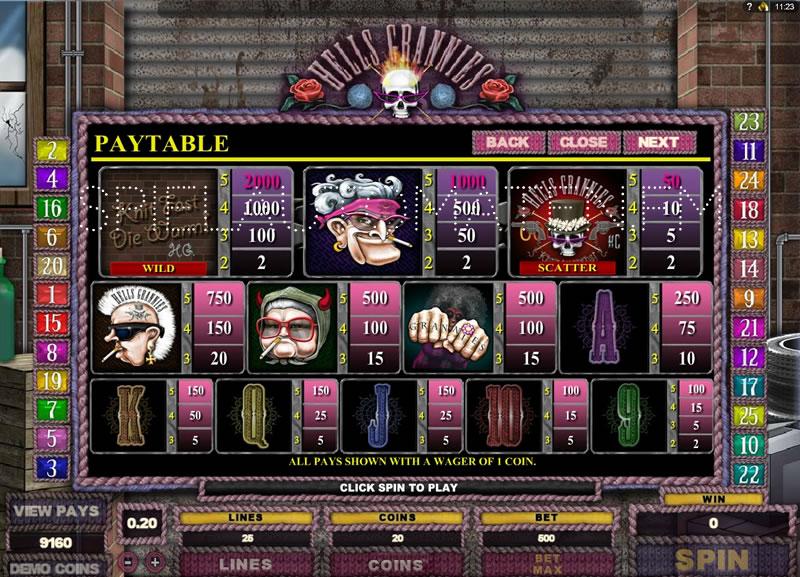 Spin casino reddit