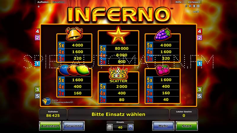 test online casino casino automaten kostenlos spielen