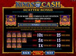 Kings of Cash Screenshot 4