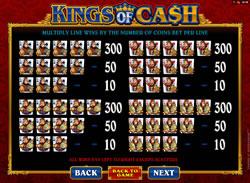 Kings of Cash Screenshot 6