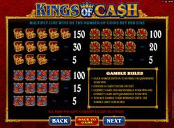 Kings of Cash Screenshot 7