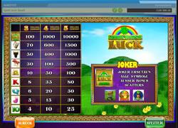 Leprechauns Luck Screenshot 5