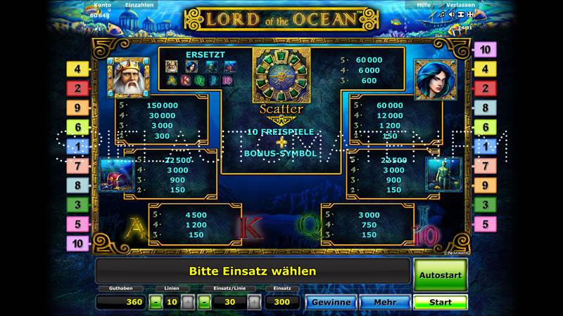 Ocean Princess Spielautomat | Casino.com Schweiz
