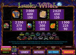 Lucky Witch Screenshot 7