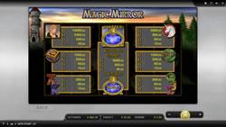 Magic Mirror Screenshot 3