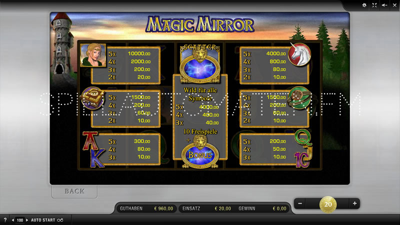 Zeus III kostenlos spielen | Online-Slot.de
