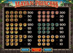 Mayan Princess Screenshot 5