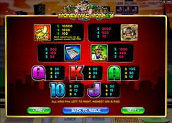 Money Mad Monkey Screenshot 3