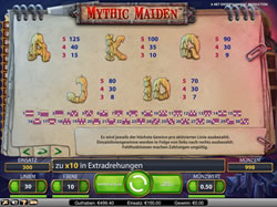 Mythic Maiden Screenshot 5