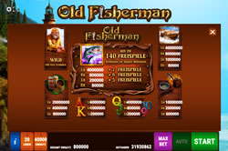 Old Fisherman Screenshot 2