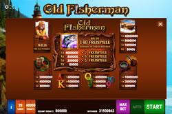 Old Fisherman Screenshot 2
