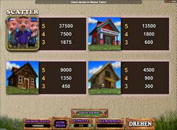 Piggy Fortunes Screenshot 4