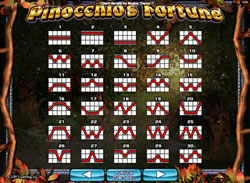 Pinocchio's Fortune Screenshot 5