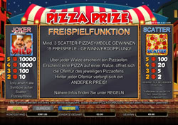 Pizza Prize Screenshot 2