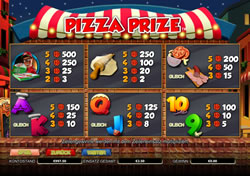 Pizza Prize Screenshot 3